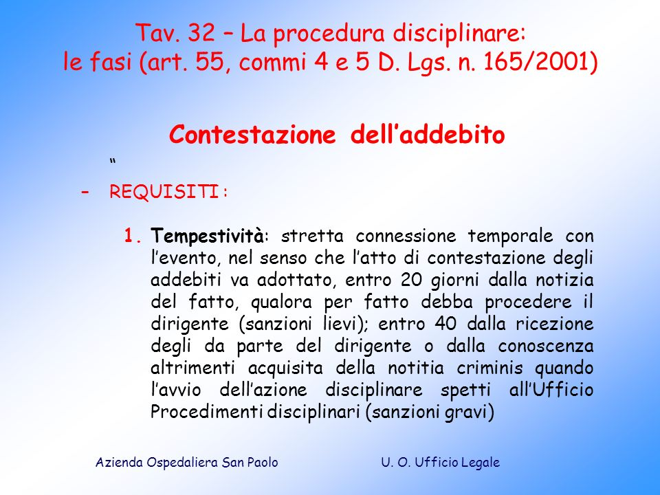 U. O. Ufficio LegaleAzienda Ospedaliera San Paolo Tav. 32 – La procedura disciplinare: le fasi (art. 55, commi 4 e 5 D. Lgs. n. 165/2001) Contestazion