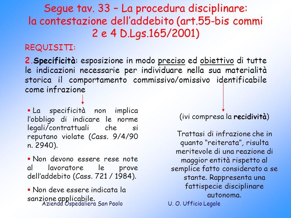 U. O. Ufficio LegaleAzienda Ospedaliera San Paolo Segue tav. 33 – La procedura disciplinare: la contestazione delladdebito (art.55-bis commi 2 e 4 D.L