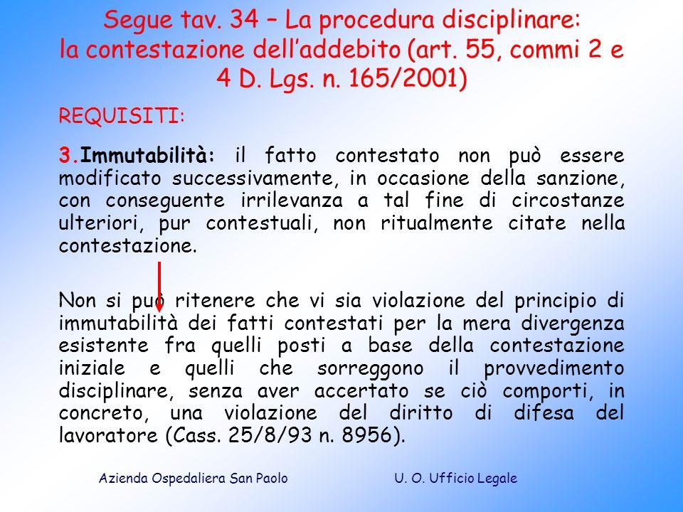 U. O. Ufficio LegaleAzienda Ospedaliera San Paolo Segue tav. 34 – La procedura disciplinare: la contestazione delladdebito (art. 55, commi 2 e 4 D. Lg