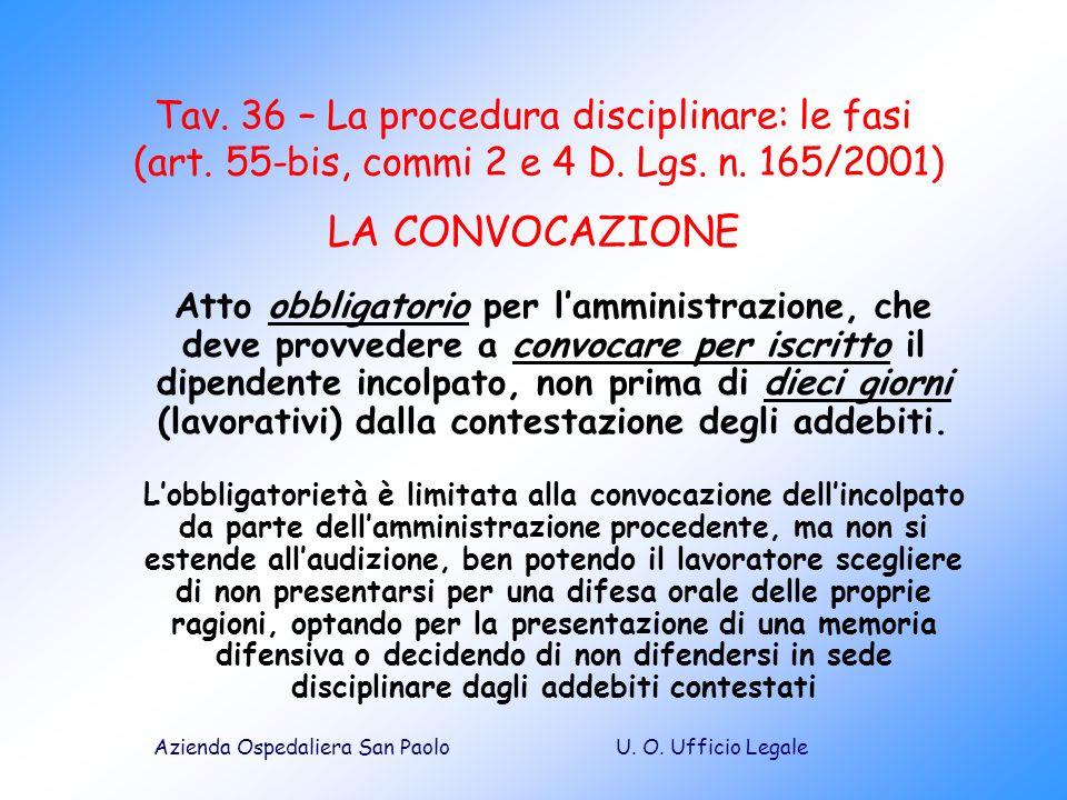U. O. Ufficio LegaleAzienda Ospedaliera San Paolo Tav. 36 – La procedura disciplinare: le fasi (art. 55-bis, commi 2 e 4 D. Lgs. n. 165/2001) LA CONVO