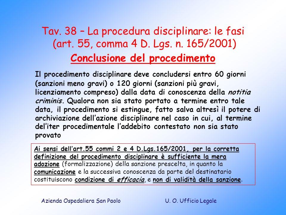 U. O. Ufficio LegaleAzienda Ospedaliera San Paolo Tav. 38 – La procedura disciplinare: le fasi (art. 55, comma 4 D. Lgs. n. 165/2001) Conclusione del