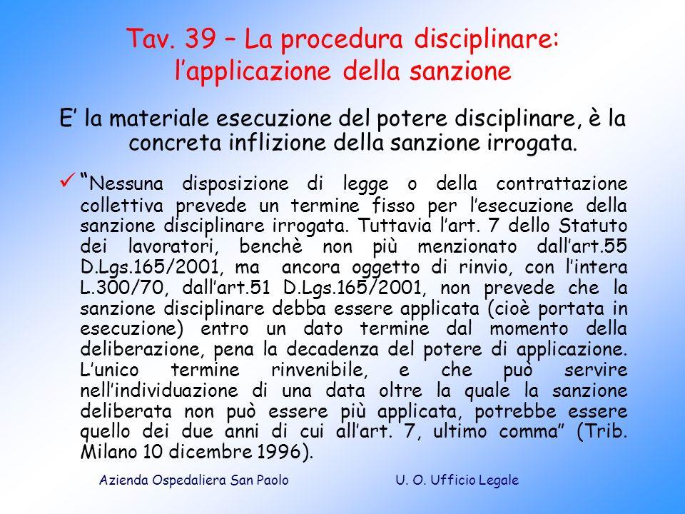 U. O. Ufficio LegaleAzienda Ospedaliera San Paolo Tav. 39 – La procedura disciplinare: lapplicazione della sanzione E la materiale esecuzione del pote