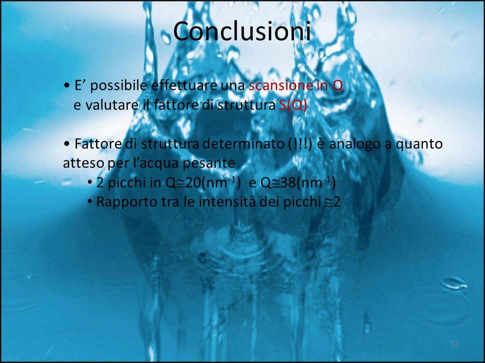 Conclusioni E possibile effettuare una scansione in Q e valutare il fattore di struttura S(Q) Fattore di struttura determinato (!!!) è analogo a quant