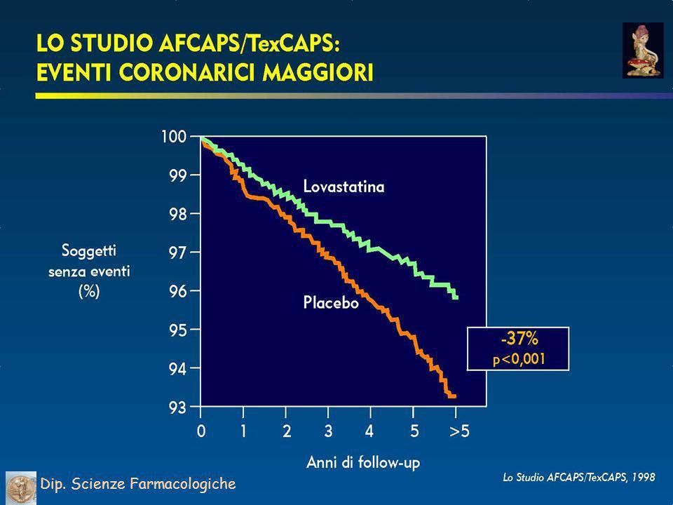 Attività antiaterosclerotica di RED YEST RICE (RYR) nellanimale Dip.