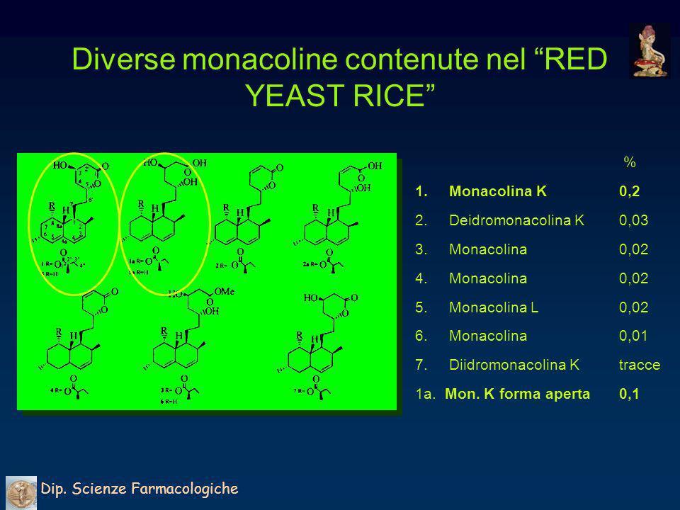 Diversi pigmenti contenuti nel RED YEAST RICE 1.Monascidina A 2.
