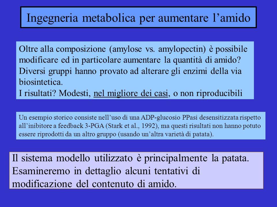 Un esempio storico consiste nelluso di una ADP-glucosio PPasi desensitizzata rispetto allinibitore a feedback 3-PGA (Stark et al., 1992), ma questi ri