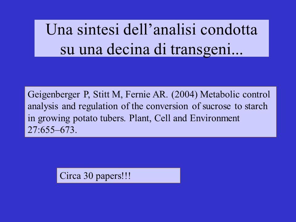 Una sintesi dellanalisi condotta su una decina di transgeni... Geigenberger P, Stitt M, Fernie AR. (2004) Metabolic control analysis and regulation of