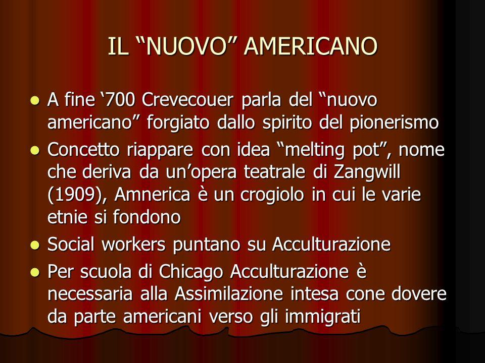 IL NUOVO AMERICANO A fine 700 Crevecouer parla del nuovo americano forgiato dallo spirito del pionerismo A fine 700 Crevecouer parla del nuovo america