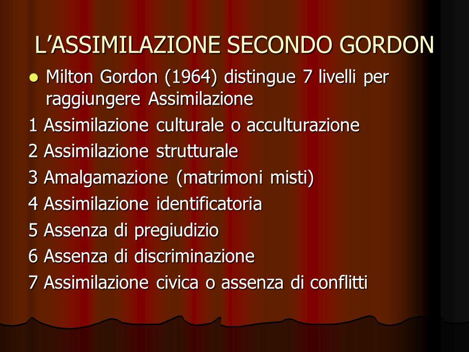 LASSIMILAZIONE SECONDO GORDON Milton Gordon (1964) distingue 7 livelli per raggiungere Assimilazione Milton Gordon (1964) distingue 7 livelli per ragg