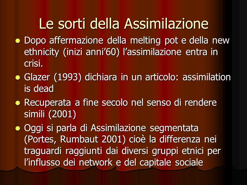 Le sorti della Assimilazione Dopo affermazione della melting pot e della new ethnicity (inizi anni60) lassimilazione entra in crisi. Dopo affermazione