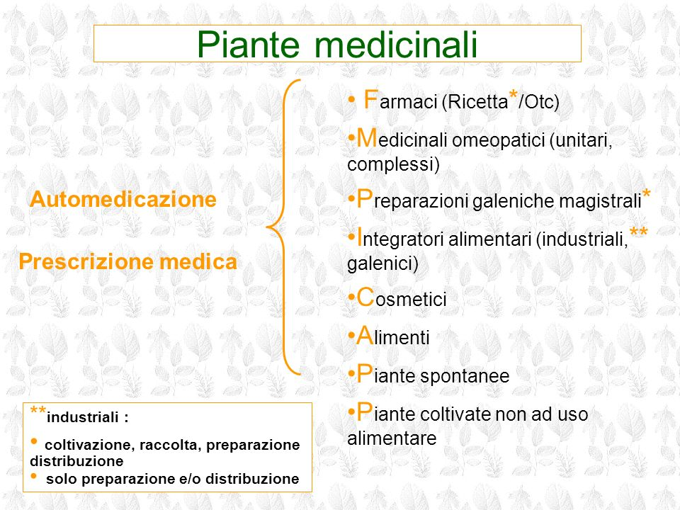 Piante medicinali F armaci (Ricetta * /Otc) M edicinali omeopatici (unitari, complessi) P reparazioni galeniche magistrali * I ntegratori alimentari (