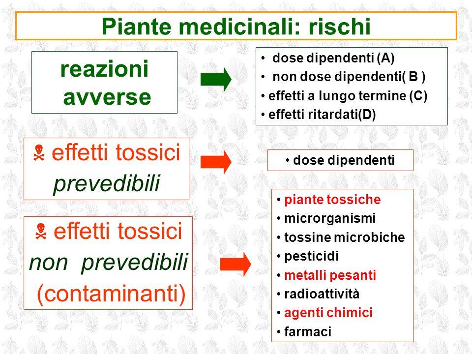 reazioni avverse effetti tossici prevedibili dose dipendenti (A) non dose dipendenti( B ) effetti a lungo termine (C) effetti ritardati(D) dose dipend