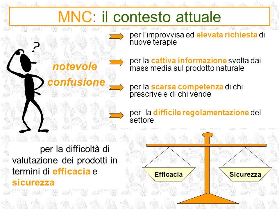 MNC: il contesto attuale per limprovvisa ed elevata richiesta di nuove terapie per la cattiva informazione svolta dai mass media sul prodotto naturale