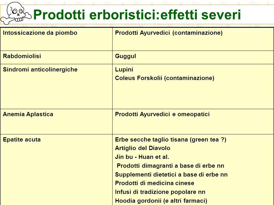 Intossicazione da piomboProdotti Ayurvedici (contaminazione) RabdomiolisiGuggul Sindromi anticolinergicheLupini Coleus Forskolii (contaminazione) Anem