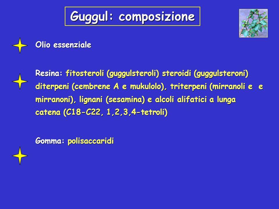 Guggul: composizione Olio essenziale Resina: fitosteroli (guggulsteroli) steroidi (guggulsteroni) diterpeni (cembrene A e mukulolo), triterpeni (mirra