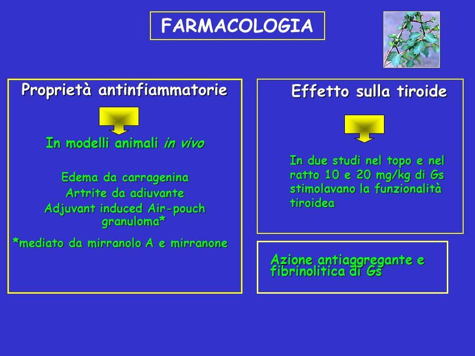 FARMACOLOGIA Proprietà antinfiammatorie In modelli animali in vivo Edema da carragenina Artrite da adiuvante Adjuvant induced Air-pouch granuloma* *me