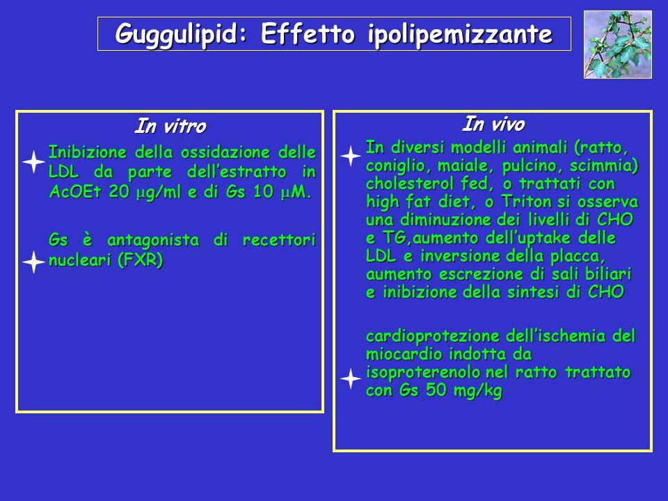 STUDI CLINICI RANDOMIZZATI TrialJadadscoreSoggettiDuratawktrattamentodietarisultato Singh5 61 HC 24 Gs 100 mg die vs placebo Controllata - TC 12% - TG 12% Kuppurajan5 40 OB 40 HC 40 HL 3 Guggul 6 g die vs placebo e clo usuale - TC 17% - TC 23% - TC 20% Szapary 103 HC 8 Guggulipide (Gs 75-150 mg die) vs placebo usuale+LDL-CHO 4-5% 4-5% Verma1 40 HL 16 Guggul 4.5 g die vs placebo usuale -TC 22% + HDL 36 % Bordia1 20 sani 20 CAD 420 Guggul fraz A 1g die vs pla usuale -TC 9% - TC 7% Malhotra1 44 HL 6-34 Guggul fraz A Vs Ciba-13437 Per età e peso - TC 27%