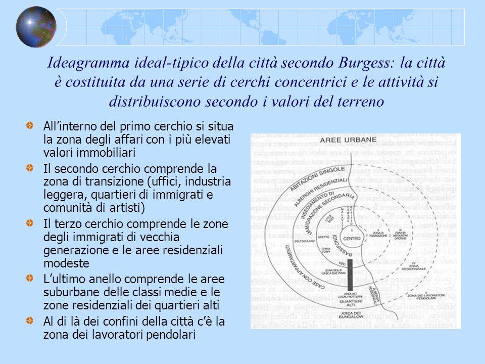 Ideagramma ideal-tipico della città secondo Burgess: la città è costituita da una serie di cerchi concentrici e le attività si distribuiscono secondo