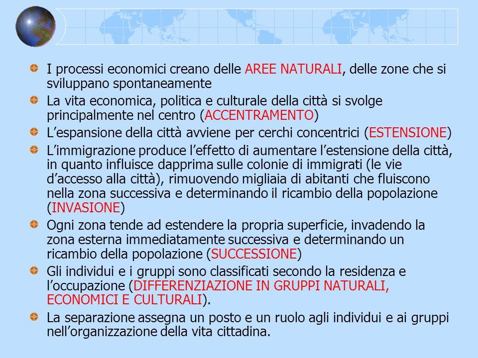 I processi economici creano delle AREE NATURALI, delle zone che si sviluppano spontaneamente La vita economica, politica e culturale della città si sv