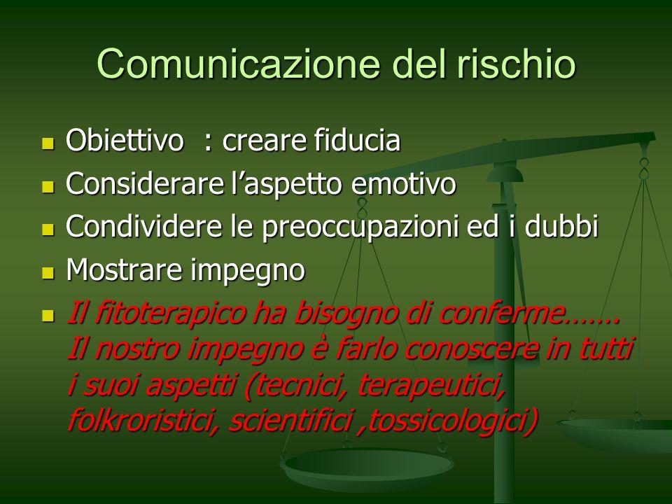 Comunicazione del rischio Obiettivo : creare fiducia Obiettivo : creare fiducia Considerare laspetto emotivo Considerare laspetto emotivo Condividere