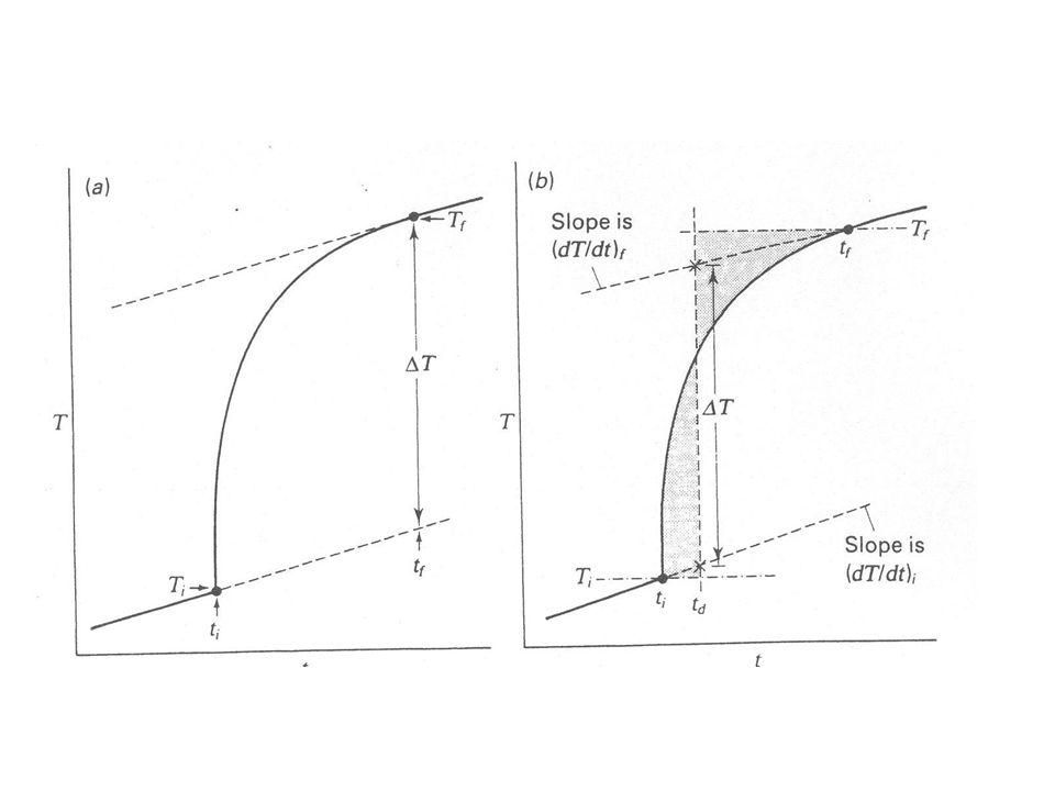 Descrizione Sperimentale Pesare il filo di Chromel C, che serve ad accendere la sostanza (circa 10 cm) e porlo nel crogiolo in vetro facendo fuoriuscire le due estremità per circa 3 cm.