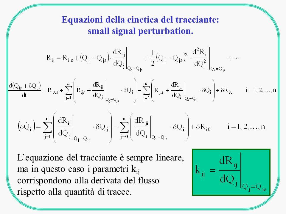 Equazioni della cinetica del tracciante: small signal perturbation. Lequazione del tracciante è sempre lineare, ma in questo caso i parametri k ij cor