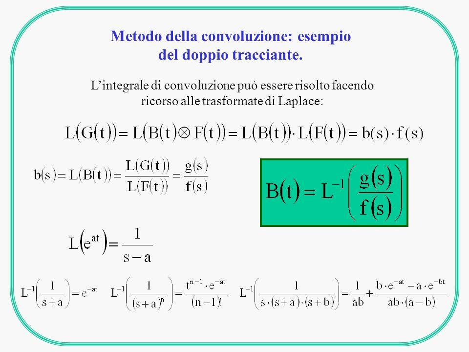 Metodo della convoluzione: esempio del doppio tracciante. Lintegrale di convoluzione può essere risolto facendo ricorso alle trasformate di Laplace: