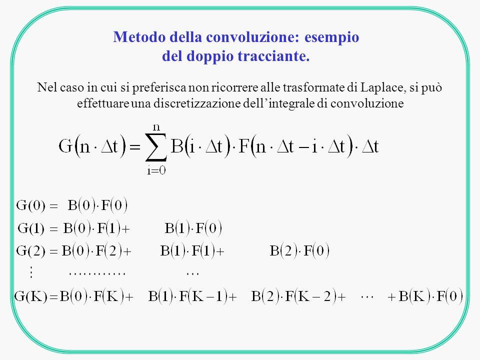 Metodo della convoluzione: esempio del doppio tracciante. Nel caso in cui si preferisca non ricorrere alle trasformate di Laplace, si può effettuare u