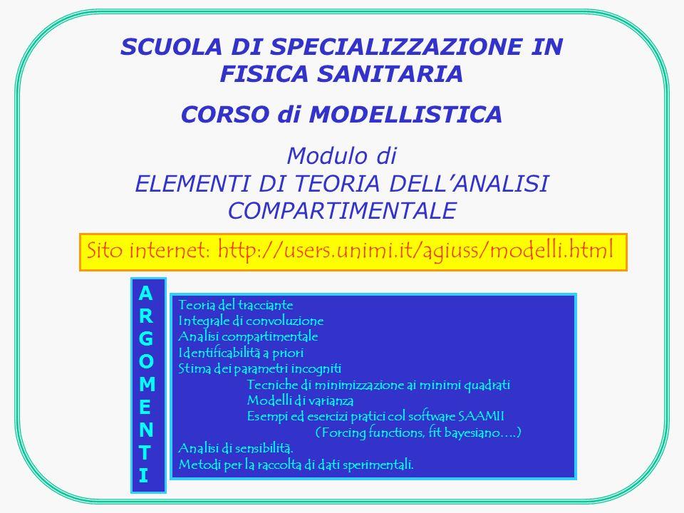 SCUOLA DI SPECIALIZZAZIONE IN FISICA SANITARIA CORSO di MODELLISTICA Modulo di ELEMENTI DI TEORIA DELLANALISI COMPARTIMENTALE Sito internet: http://users.unimi.it/agiuss/modelli.html Teoria del tracciante Integrale di convoluzione Analisi compartimentale Identificabilità a priori Stima dei parametri incogniti Tecniche di minimizzazione ai minimi quadrati Modelli di varianza Esempi ed esercizi pratici col software SAAMII (Forcing functions, fit bayesiano….) Analisi di sensibilità.