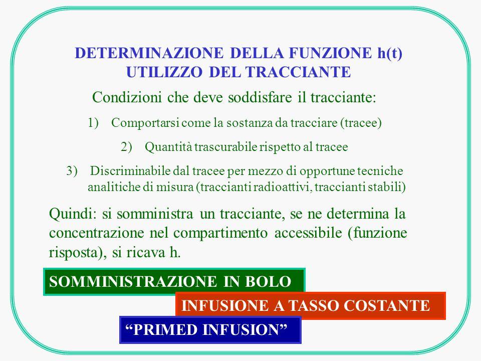 DETERMINAZIONE DELLA FUNZIONE h(t) UTILIZZO DEL TRACCIANTE Condizioni che deve soddisfare il tracciante: 1)Comportarsi come la sostanza da tracciare (tracee) 2)Quantità trascurabile rispetto al tracee 3)Discriminabile dal tracee per mezzo di opportune tecniche analitiche di misura (traccianti radioattivi, traccianti stabili) Quindi: si somministra un tracciante, se ne determina la concentrazione nel compartimento accessibile (funzione risposta), si ricava h.