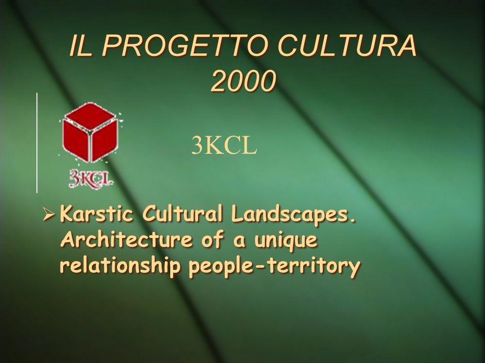 Per tutti… Presentazione di volumi Conferenze per la cittadinanza Presentazione di attività di ricerca Corsi specifici MUSEO mediatore CULTURALE Prese
