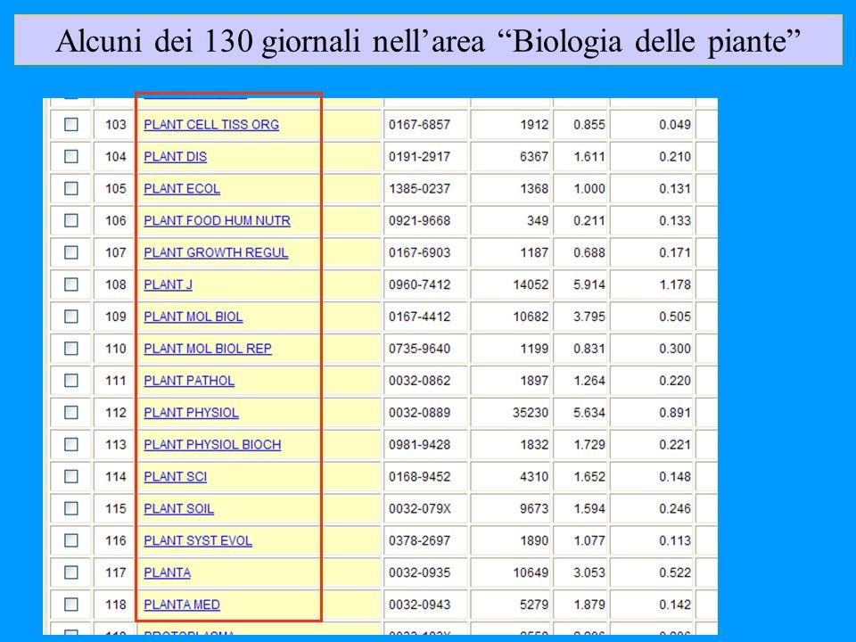 Alcuni dei 130 giornali nellarea Biologia delle piante