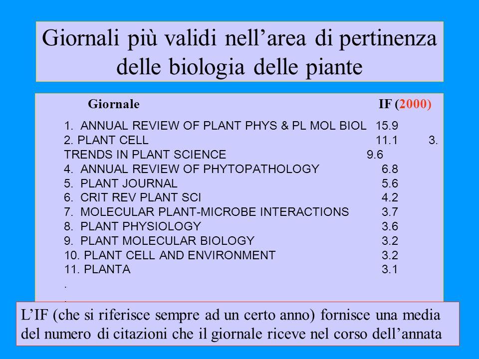 Giornali più validi nellarea di pertinenza delle biologia delle piante Giornale IF (2000) 1. ANNUAL REVIEW OF PLANT PHYS & PL MOL BIOL15.9 2. PLANT CE