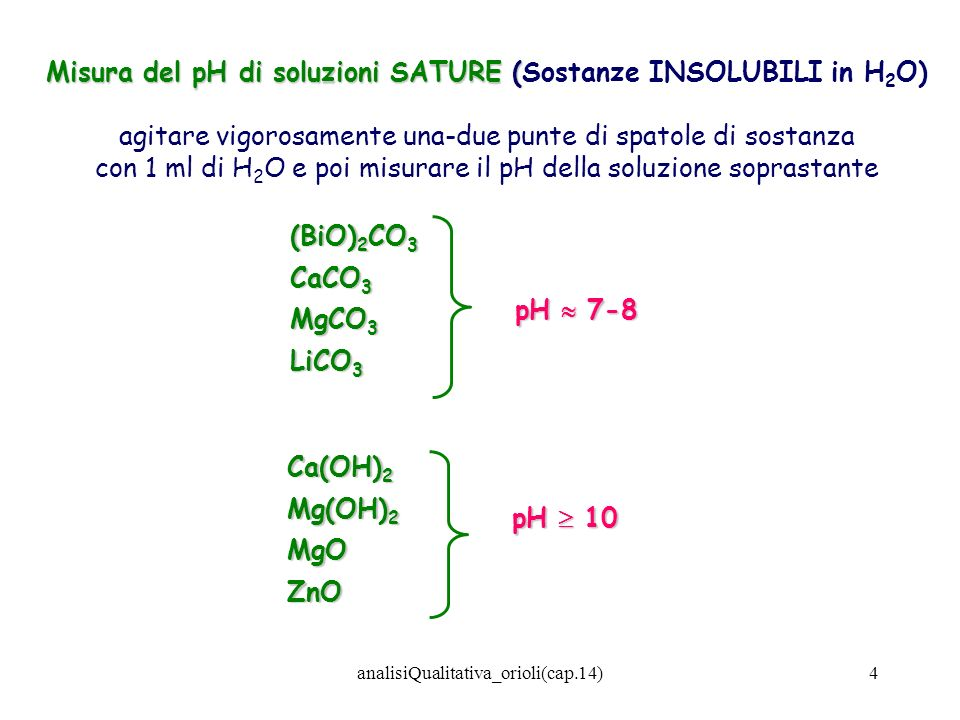 analisiQualitativa_orioli(cap.14)5 Se pH 7-8: (BiO) 2 CO 3 ; CaCO 3 ; MgCO 3 ; LiCO 3 NB: MgO, Mg(OH) 2, Ca(OH) 2 Possono contenere tracce di CO 3 - dovuta ad assorbimento di CO 2 per esposizione della sostanza allaria MgO + CO 2 MgCO 3 Mg(OH) 2 + CO 2 MgCO 3 + H 2 O È possibile osservare una lieve effervescenza per aggiunta di acidi minerali diluiti ACIDI MINERALI DILUITI In ACIDI MINERALI DILUITI si sciolgono con EFFERVESCENZA (per sviluppo di CO 2 ) Analisi del catione e dellanione
