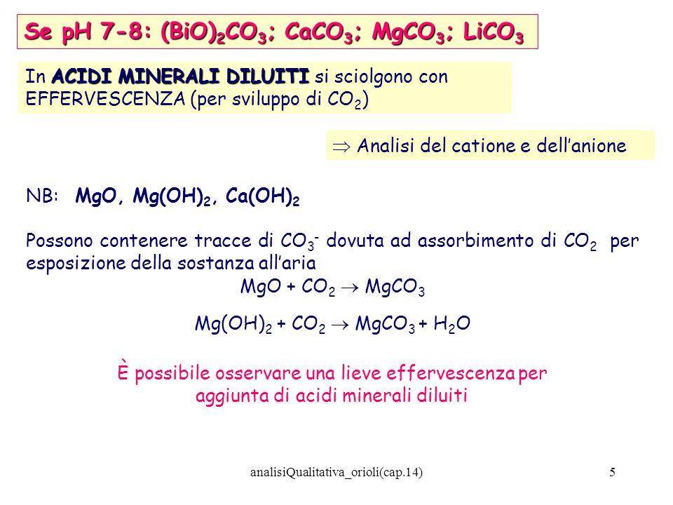analisiQualitativa_orioli(cap.14)6 Alla sostanza si aggiungono alcune gocce di HCl diluito ( effervescenza) fino a dissoluzione completa.