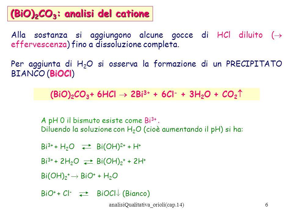 analisiQualitativa_orioli(cap.14)7 Procedimento: 1)Disciogliere il sale di bismuto nel minimo volume di HCl (poche gocce) poi diluire con acqua.