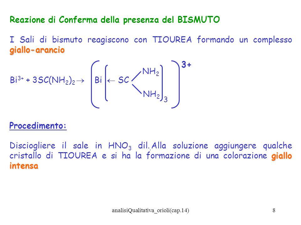 analisiQualitativa_orioli(cap.14)9 Dopo il riconoscimento del catione bismuto, si procede al riconoscimento dellanione (carbonato), al fine di confermare il riconoscimento del sale (BiO) 2 CO 3 Se le prove per il riconoscimento del catione Bi 3+ risultano negative, si passa alle prove per il Ca 2+ o per il Mg 2+ o per il Li 2+