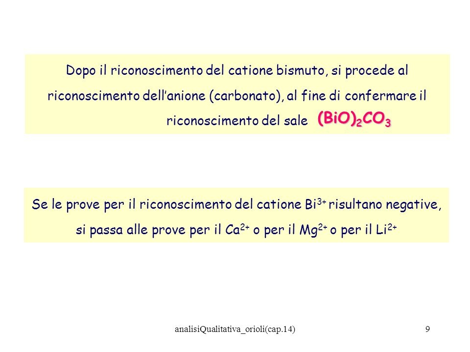 analisiQualitativa_orioli(cap.14)10 Riconoscimento Ca 2+ -Via umida Alla sostanza disciolta in HCl (circa 1 ml) aggiungere ammonio acetato fino a pH 4-5.