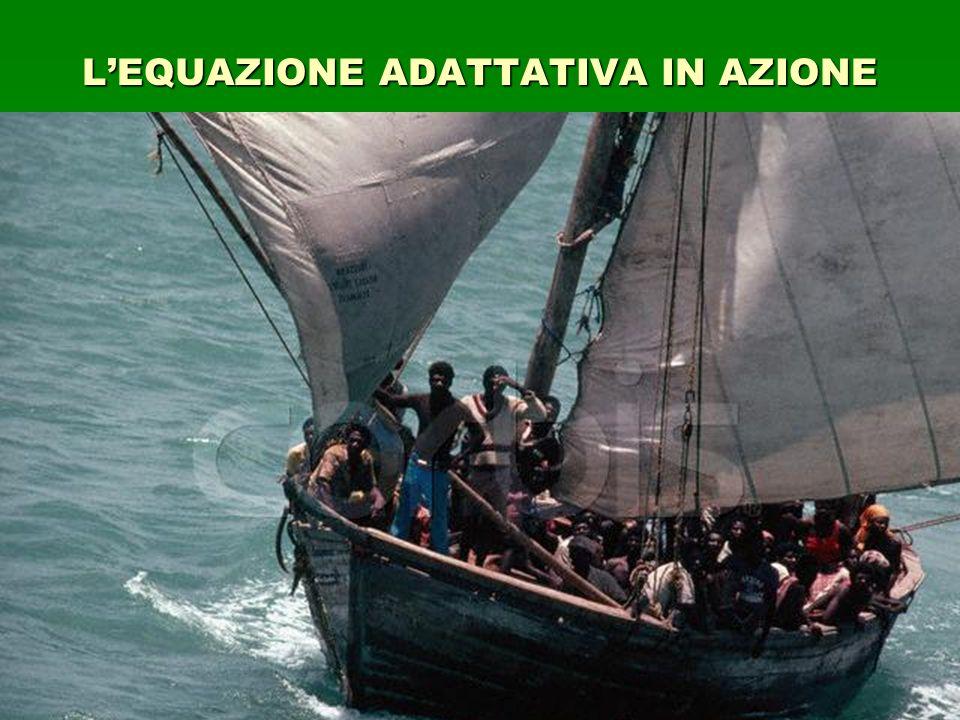 25/01/2014storia della psicologia13 LEQUAZIONE ADATTATIVA IN AZIONE