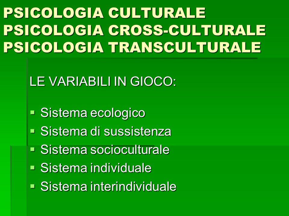 PSICOLOGIA CULTURALE PSICOLOGIA CROSS-CULTURALE PSICOLOGIA TRANSCULTURALE LE VARIABILI IN GIOCO: Sistema ecologico Sistema ecologico Sistema di sussis