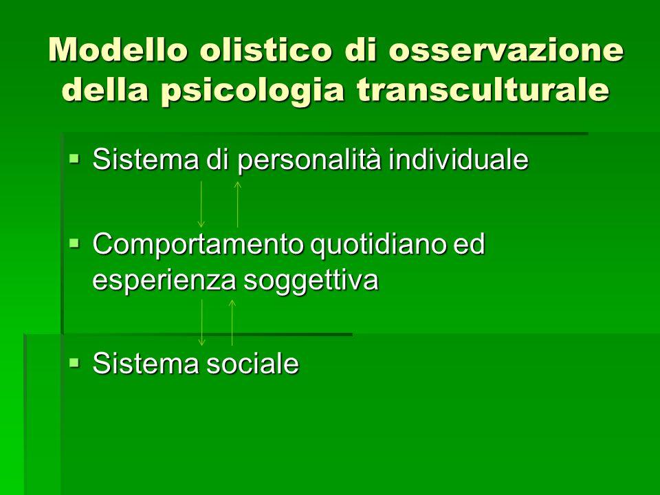 Modello olistico di osservazione della psicologia transculturale Sistema di personalità individuale Sistema di personalità individuale Comportamento q