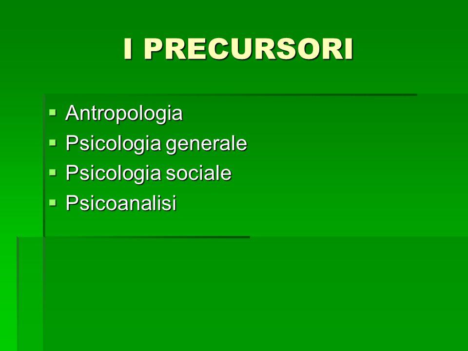 I PRECURSORI Antropologia Antropologia Psicologia generale Psicologia generale Psicologia sociale Psicologia sociale Psicoanalisi Psicoanalisi