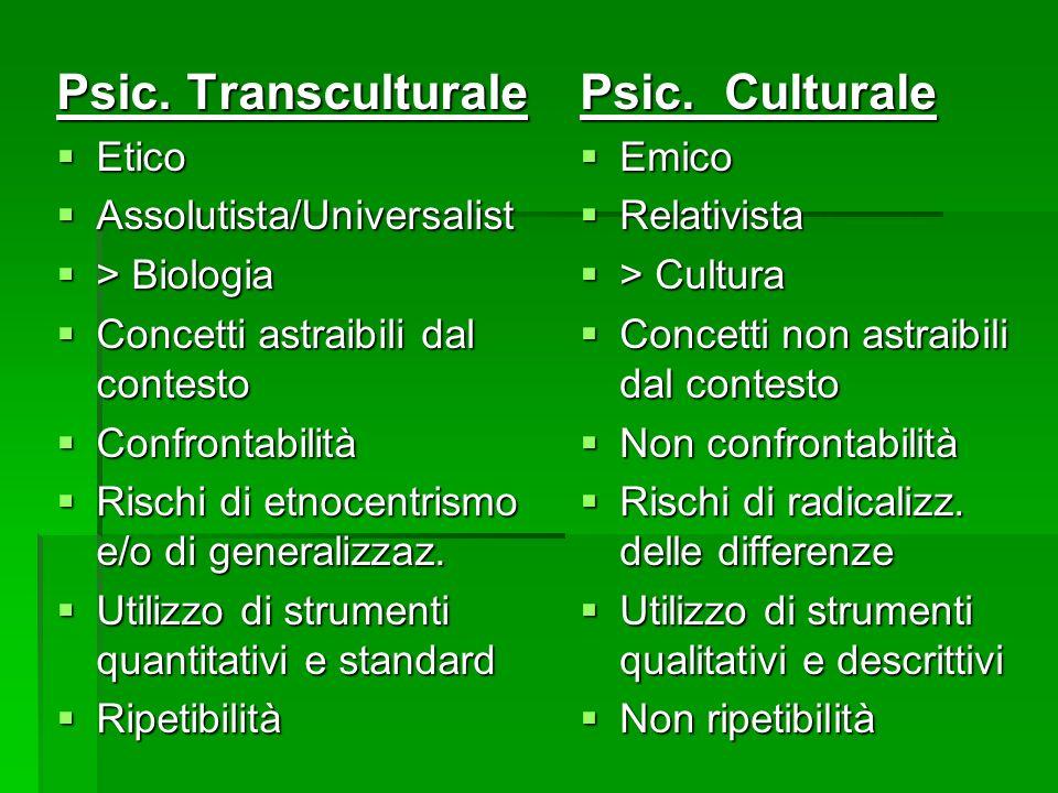 Psic. Transculturale Etico Etico Assolutista/Universalist Assolutista/Universalist > Biologia > Biologia Concetti astraibili dal contesto Concetti ast