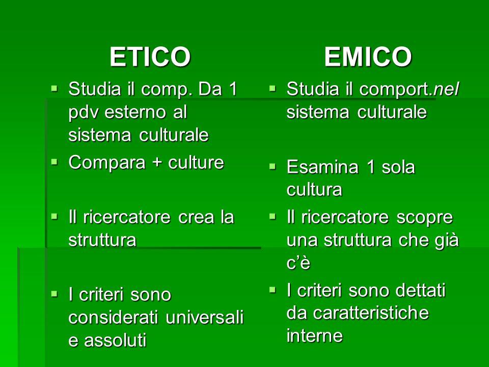 ETICO Studia il comp. Da 1 pdv esterno al sistema culturale Studia il comp. Da 1 pdv esterno al sistema culturale Compara + culture Compara + culture