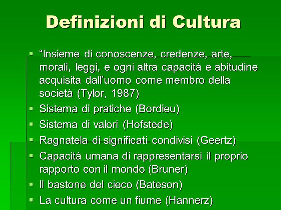 Definizioni di Cultura Insieme di conoscenze, credenze, arte, morali, leggi, e ogni altra capacità e abitudine acquisita dalluomo come membro della so