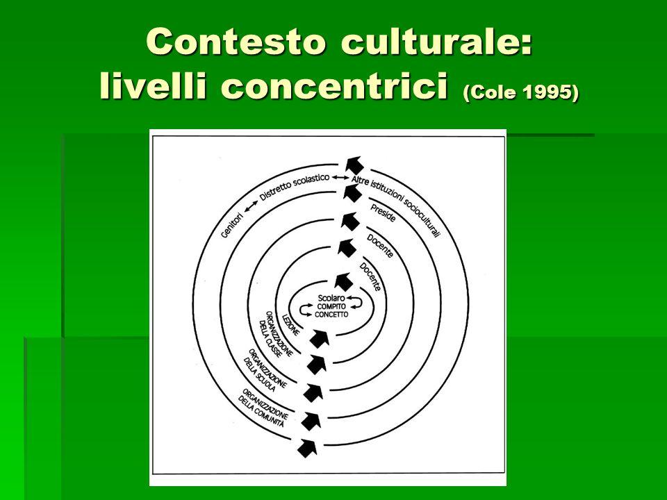 Contesto culturale: livelli concentrici (Cole 1995)
