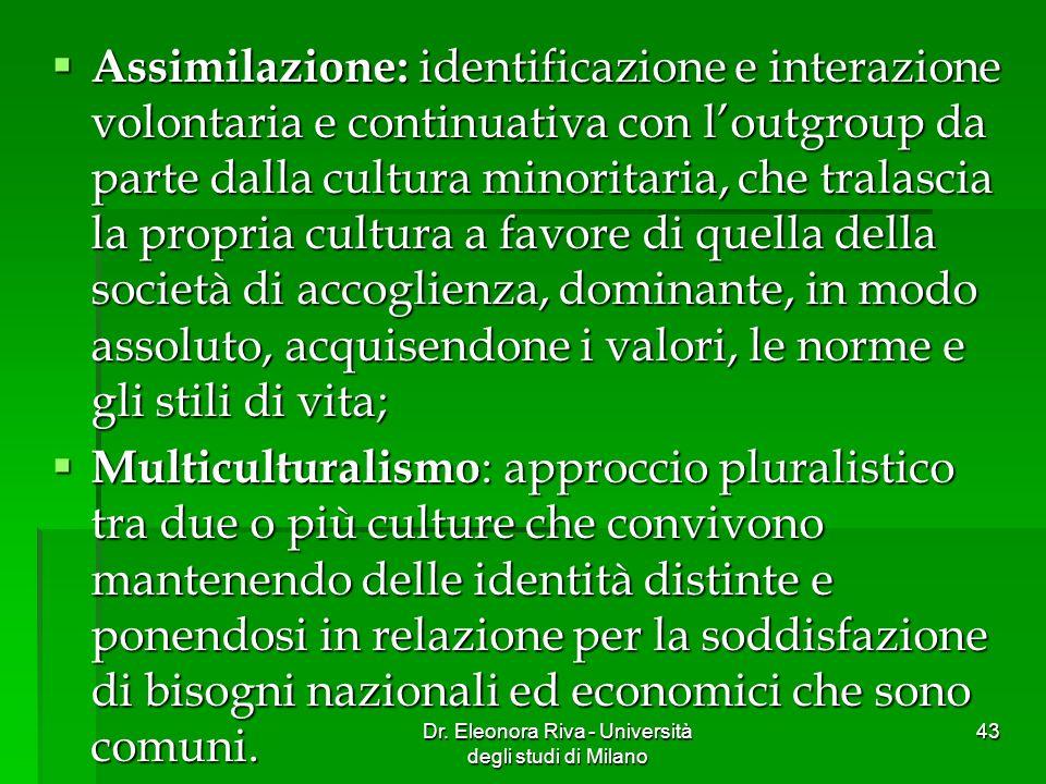 Dr. Eleonora Riva - Università degli studi di Milano 43 Assimilazione: identificazione e interazione volontaria e continuativa con loutgroup da parte