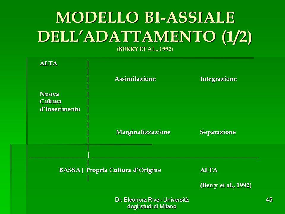 Dr. Eleonora Riva - Università degli studi di Milano 45 MODELLO BI-ASSIALE DELLADATTAMENTO (1/2) (BERRY ET AL., 1992) ALTA| | |AssimilazioneIntegrazio