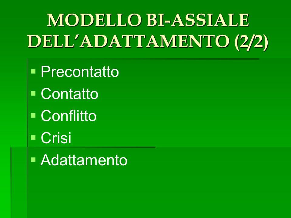 MODELLO BI-ASSIALE DELLADATTAMENTO (2/2) Precontatto Contatto Conflitto Crisi Adattamento