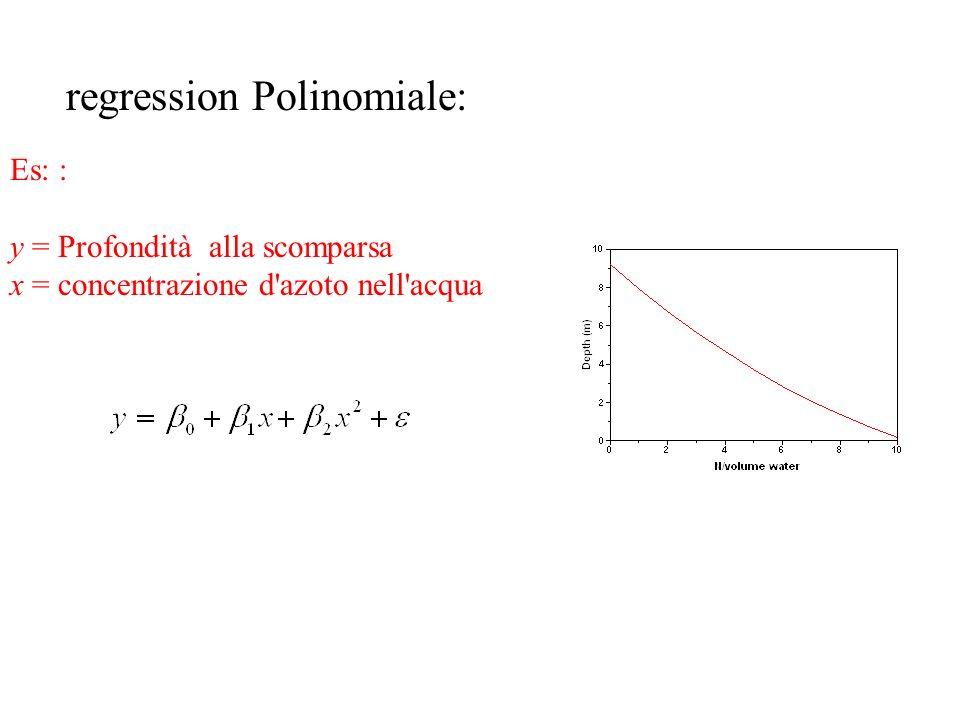 regression Polinomiale: Es: : y = Profondità alla scomparsa x = concentrazione d'azoto nell'acqua